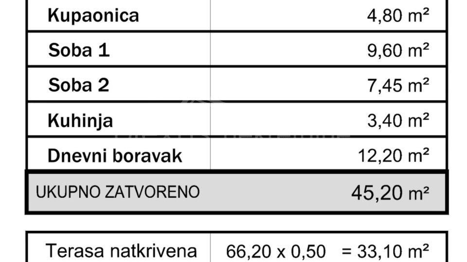 Dvosoban stan - NOVOGRADNJA - PENTHOUSE: Split, Sirobuja
